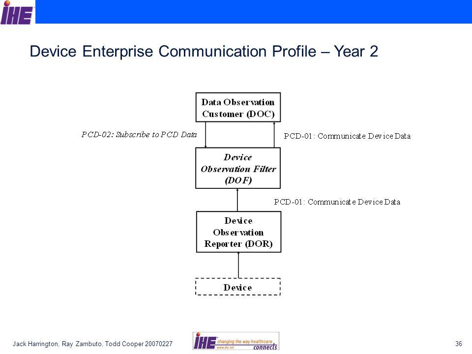 Jack Harrington, Ray Zambuto, Todd Cooper 2007022736 Device Enterprise Communication Profile – Year 2