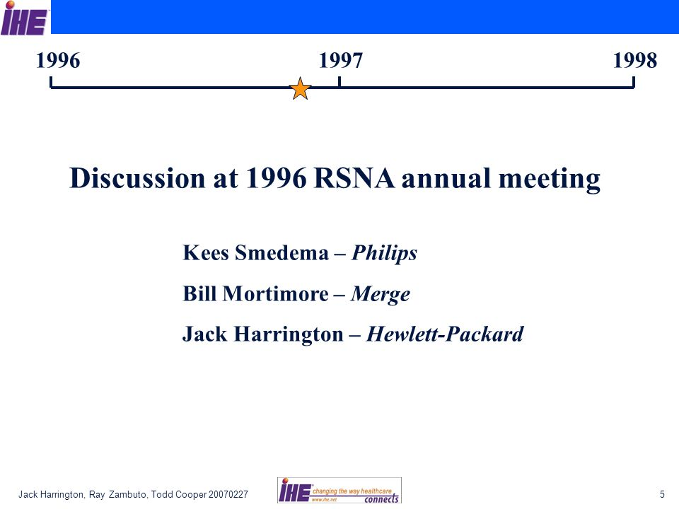 Jack Harrington, Ray Zambuto, Todd Cooper 200702275 199619971998 Discussion at 1996 RSNA annual meeting Kees Smedema – Philips Bill Mortimore – Merge