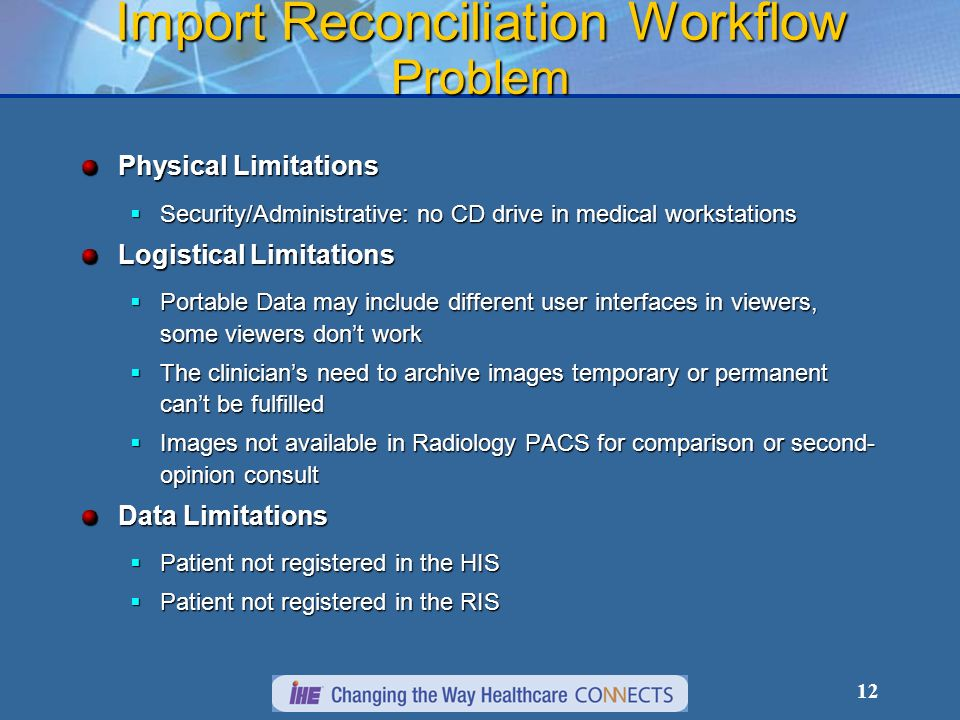12 Import Reconciliation Workflow Problem Physical Limitations Security/Administrative: no CD drive in medical workstations Security/Administrative: no CD drive in medical workstations Logistical Limitations Portable Data may include different user interfaces in viewers, some viewers dont work Portable Data may include different user interfaces in viewers, some viewers dont work The clinicians need to archive images temporary or permanent cant be fulfilled The clinicians need to archive images temporary or permanent cant be fulfilled Images not available in Radiology PACS for comparison or second- opinion consult Images not available in Radiology PACS for comparison or second- opinion consult Data Limitations Patient not registered in the HIS Patient not registered in the HIS Patient not registered in the RIS Patient not registered in the RIS