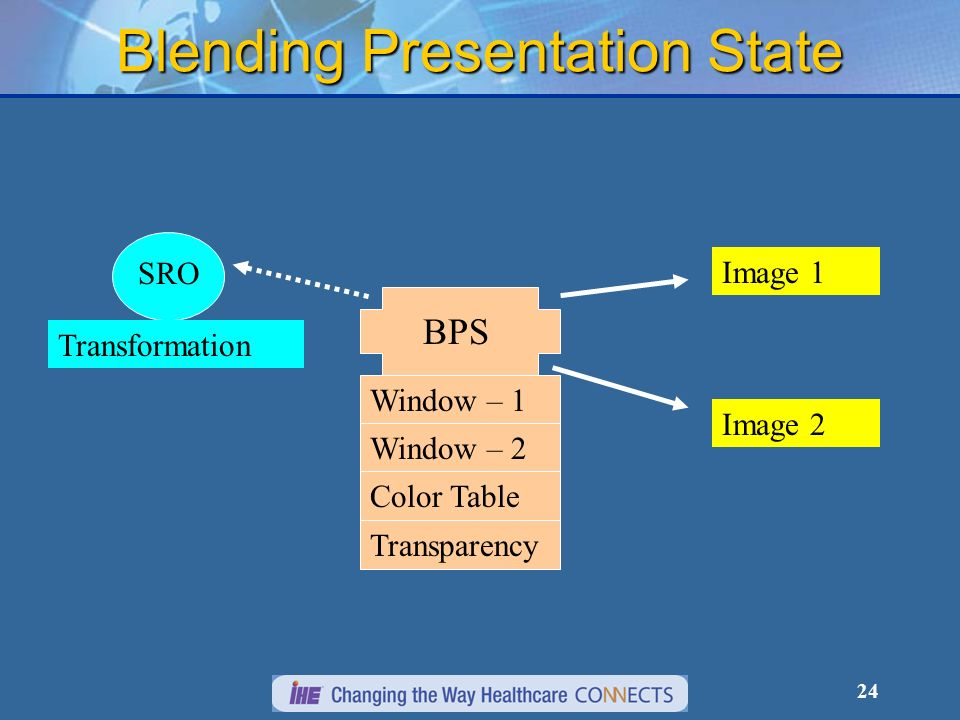 24 Blending Presentation State Image 1 Image 2 SRO Transformation BPS Window – 1 Window – 2 Color Table Transparency