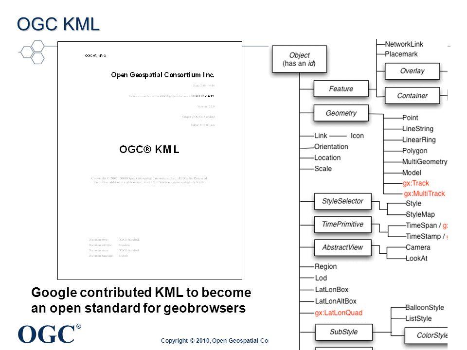 OGC ® OGC KML Copyright © 2010, Open Geospatial Consortium, Inc.