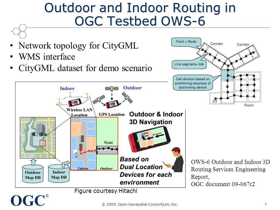 OGC ® Outdoor and Indoor Routing in OGC Testbed OWS-6 © 2009, Open Geospatial Consortium, Inc.7 Figure courtesy Hitachi Network topology for CityGML WMS interface CityGML dataset for demo scenario OWS-6 Outdoor and Indoor 3D Routing Services Engineering Report, OGC document 09-067r2