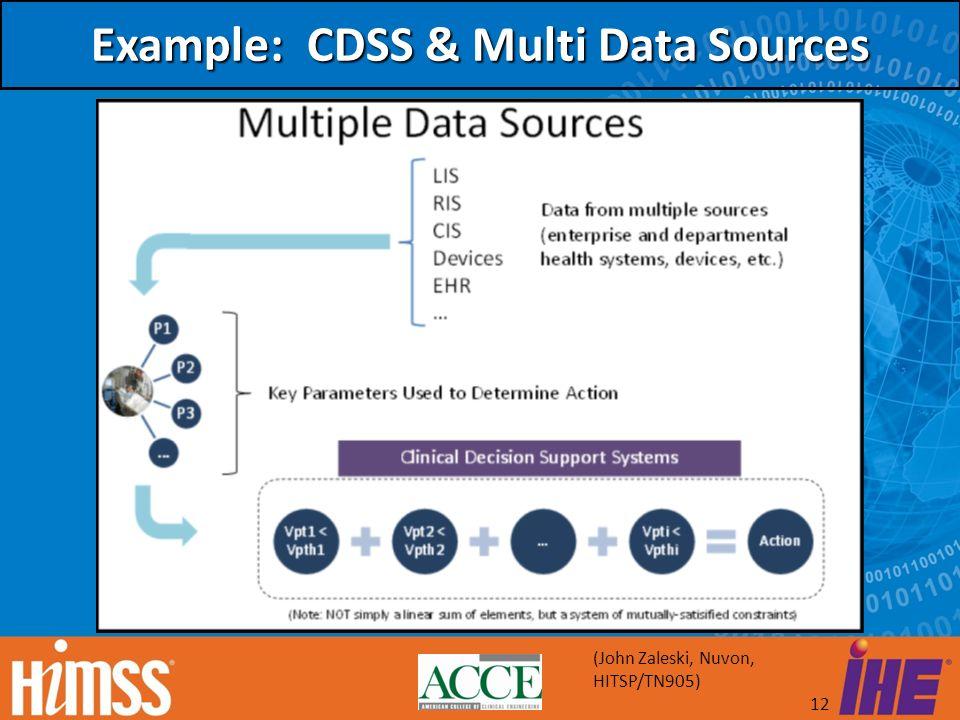12 Example: CDSS & Multi Data Sources (John Zaleski, Nuvon, HITSP/TN905)