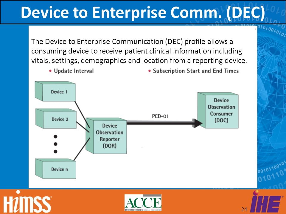 24 Device to Enterprise Comm. (DEC) The Device to Enterprise Communication (DEC) profile allows a consuming device to receive patient clinical informa