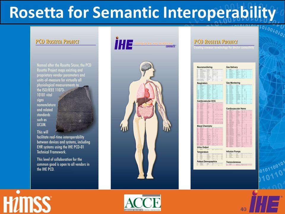 40 Rosetta for Semantic Interoperability