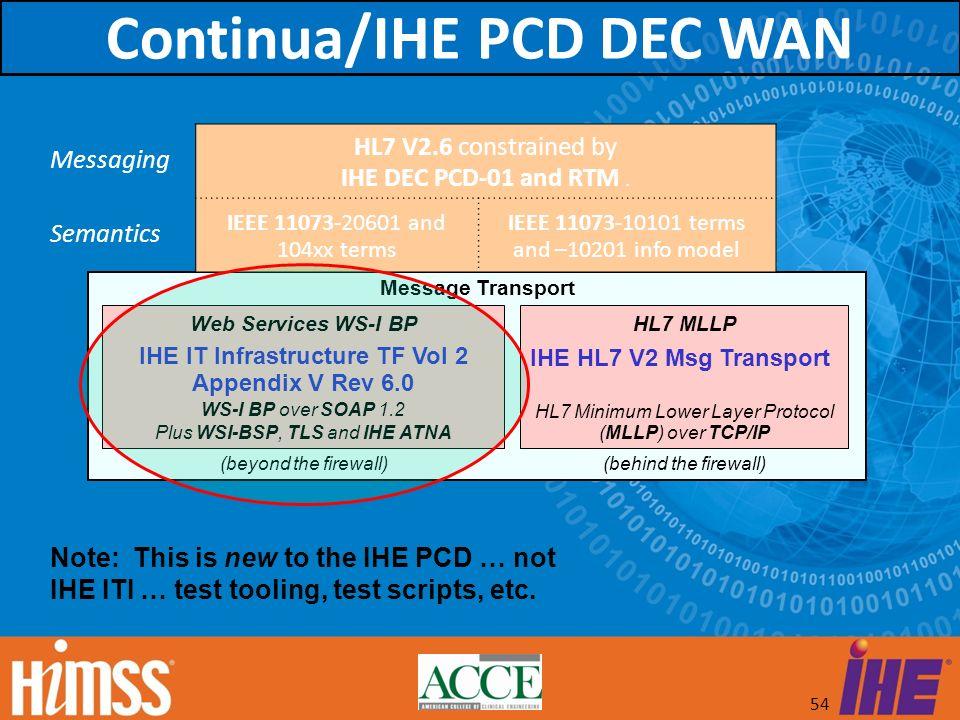 54 Message Transport Web Services WS-I BP IHE IT Infrastructure TF Vol 2 Appendix V Rev 6.0 WS-I BP over SOAP 1.2 Plus WSI-BSP, TLS and IHE ATNA HL7 M
