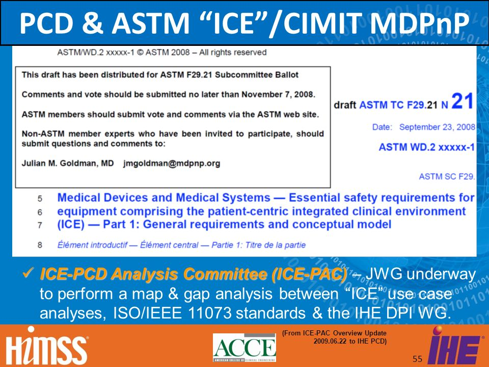 55 (From ICE-PAC Overview Update 2009.06.22 to IHE PCD) ICE-PCD Analysis Committee (ICE-PAC) ICE-PCD Analysis Committee (ICE-PAC) – JWG underway to pe