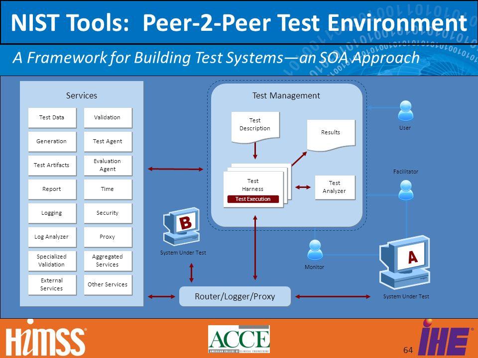 64 A Framework for Building Test Systemsan SOA Approach Test Data ServicesTest Management Test Description Test Description Results Test Harness Test