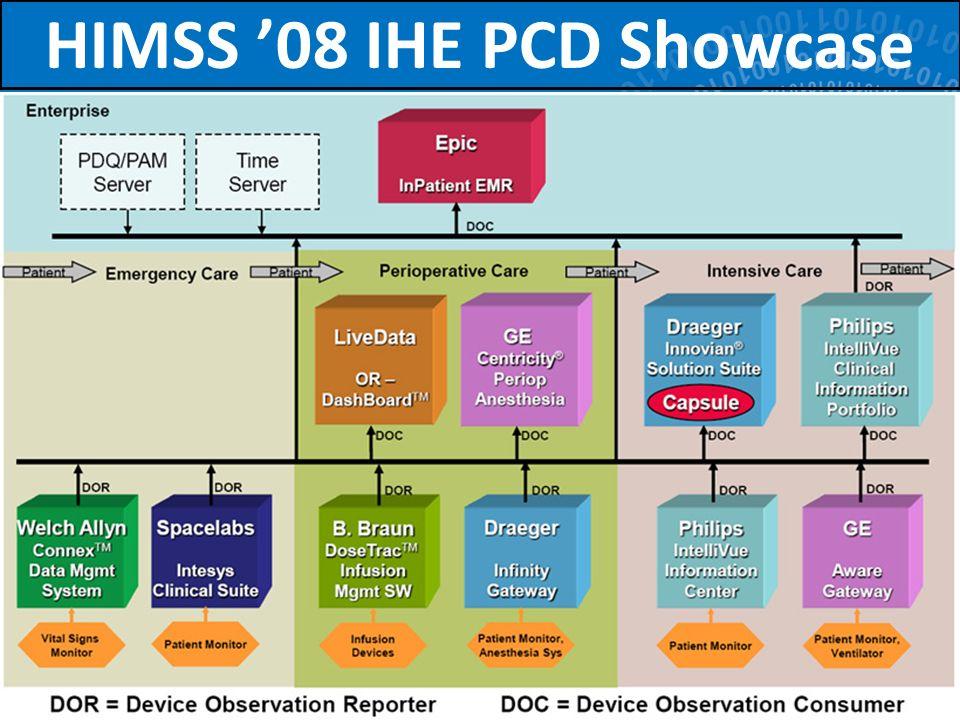69 HIMSS 08 IHE PCD Showcase