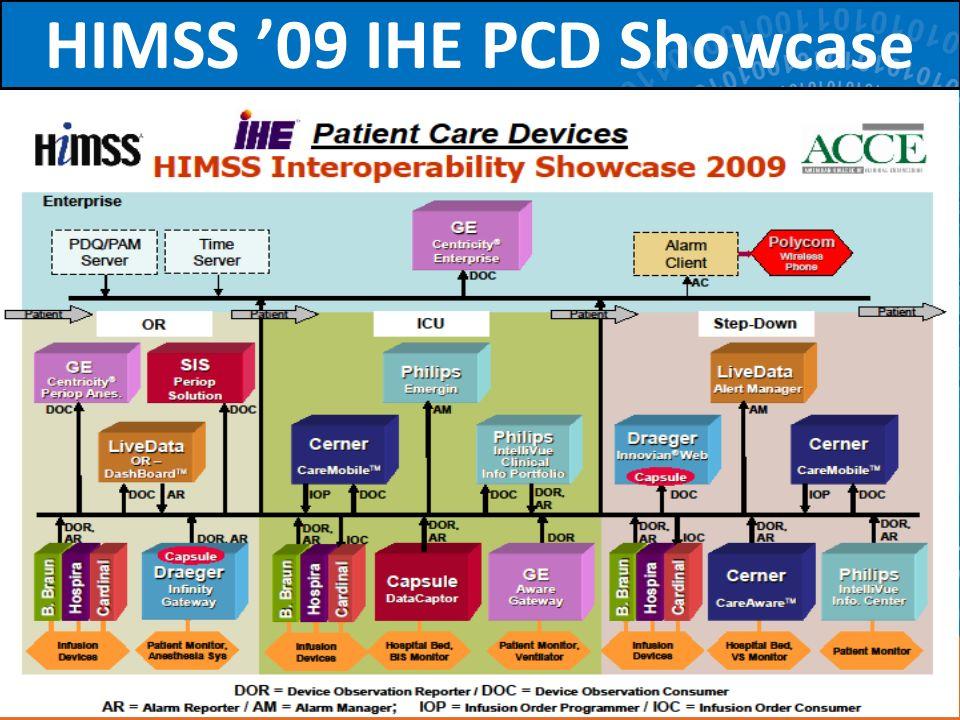 70 HIMSS 09 IHE PCD Showcase