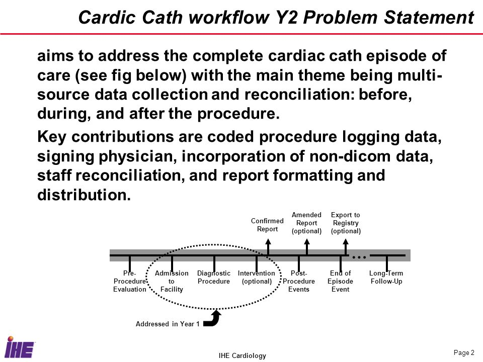 IHE Cardiology Page 2 Cardic Cath workflow Y2 Problem Statement aims to address the complete cardiac cath episode of care (see fig below) with the mai