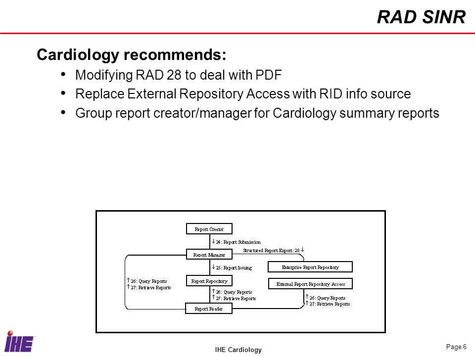 IHE Cardiology Page 6 RAD SINR Cardiology recommends: Modifying RAD 28 to deal with PDF Replace External Repository Access with RID info source Group