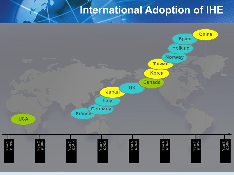 International Adoption of IHE FranceUSAGermanyItalyJapanUKCanadaKoreaTaiwan Norway HollandSpainChina Year 1 (1999) Year 2 (2000) Year 3 (2001) Year 4 (2002) Year 5 (2003) Year 6 (2004) Year 7 (2005) Year 8 (2006)