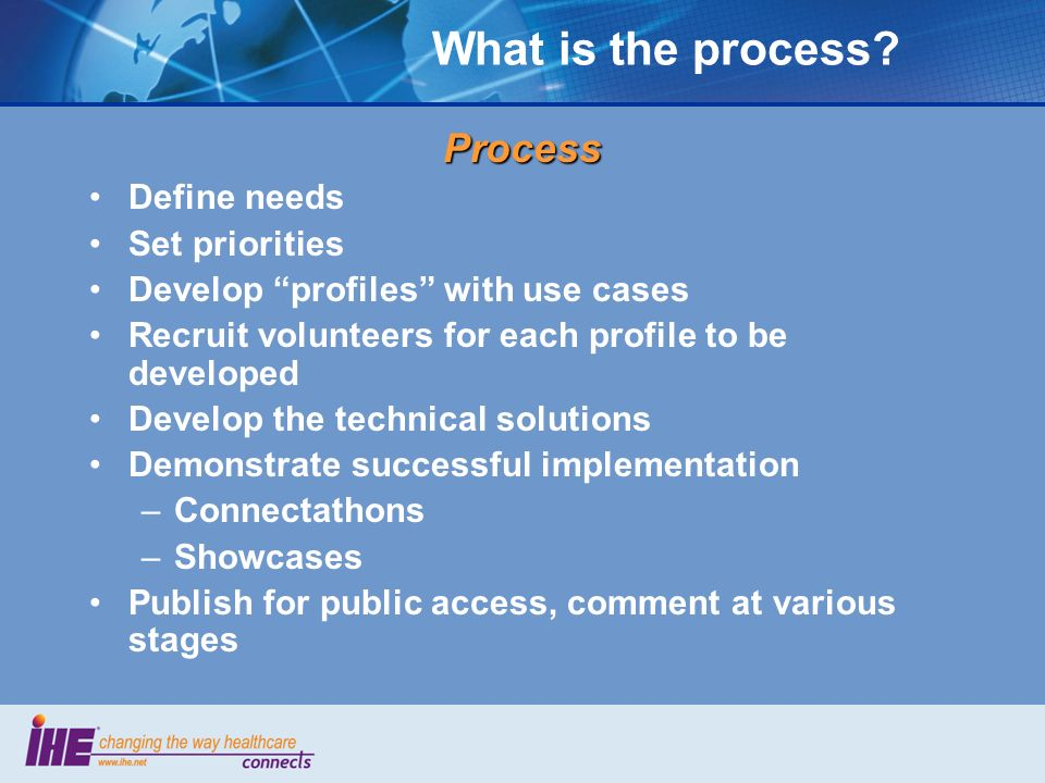 What is the process? Process Define needs Set priorities Develop profiles with use cases Recruit volunteers for each profile to be developed Develop t