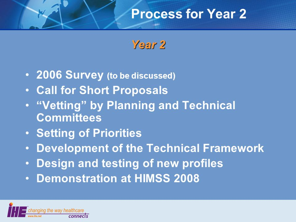 Process for Year 2 Year 2 2006 Survey (to be discussed) Call for Short Proposals Vetting by Planning and Technical Committees Setting of Priorities De
