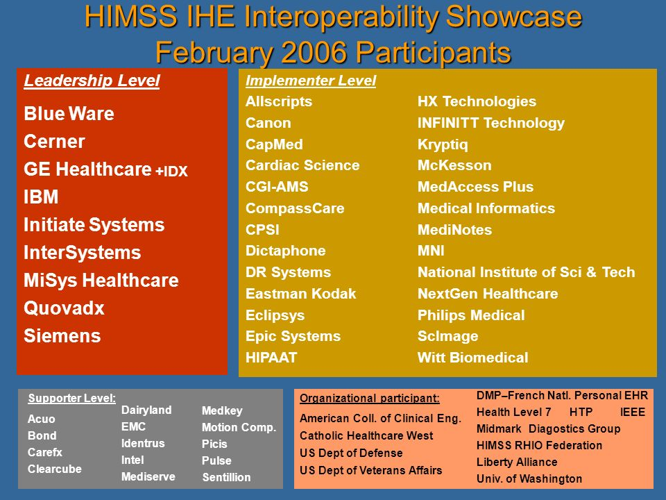 HIMSS IHE Interoperability Showcase February 2006 Participants Leadership Level Blue Ware Cerner GE Healthcare +IDX IBM Initiate Systems InterSystems