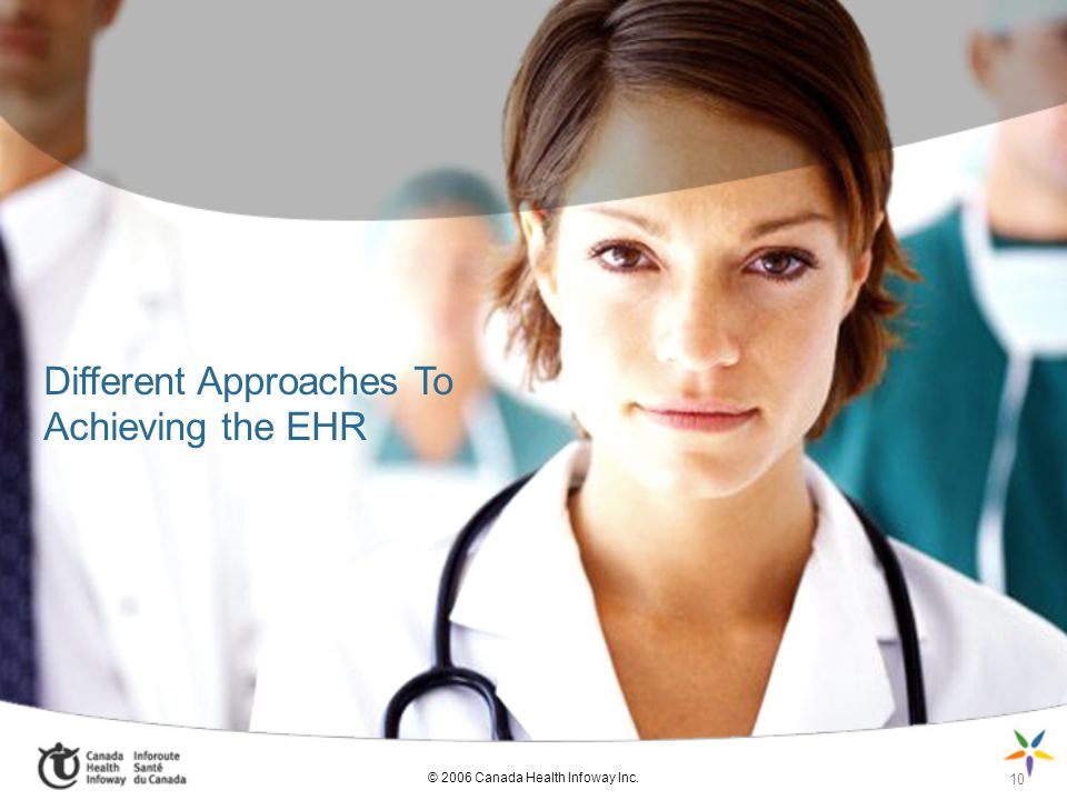 10 Different Approaches To Achieving the EHR © 2006 Canada Health Infoway Inc.