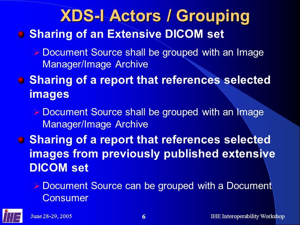 June 28-29, 2005IHE Interoperability Workshop 7 XDS-I New Transactions RAD-Y1 Provide and Register Document Set ITI-14 Register Document Set ITI-16 Query Registry ITI-17 Retrieve Document ITI-18 Patient Identity Feed RAD-Y6 WADO Retrieve
