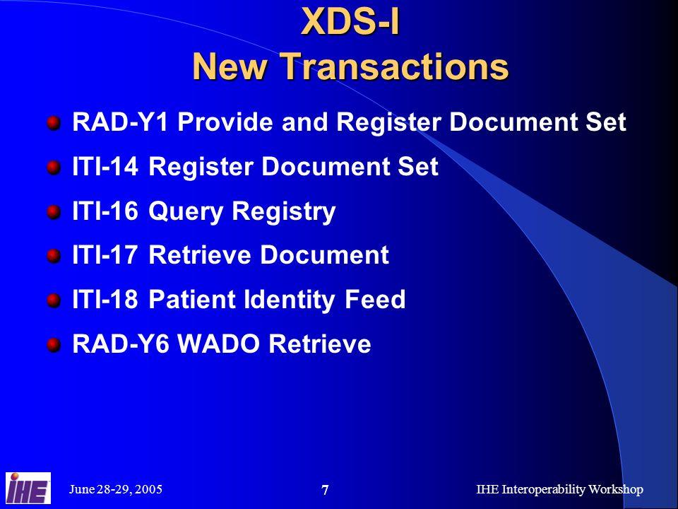 June 28-29, 2005IHE Interoperability Workshop 8 XDS-I Transaction Diagram
