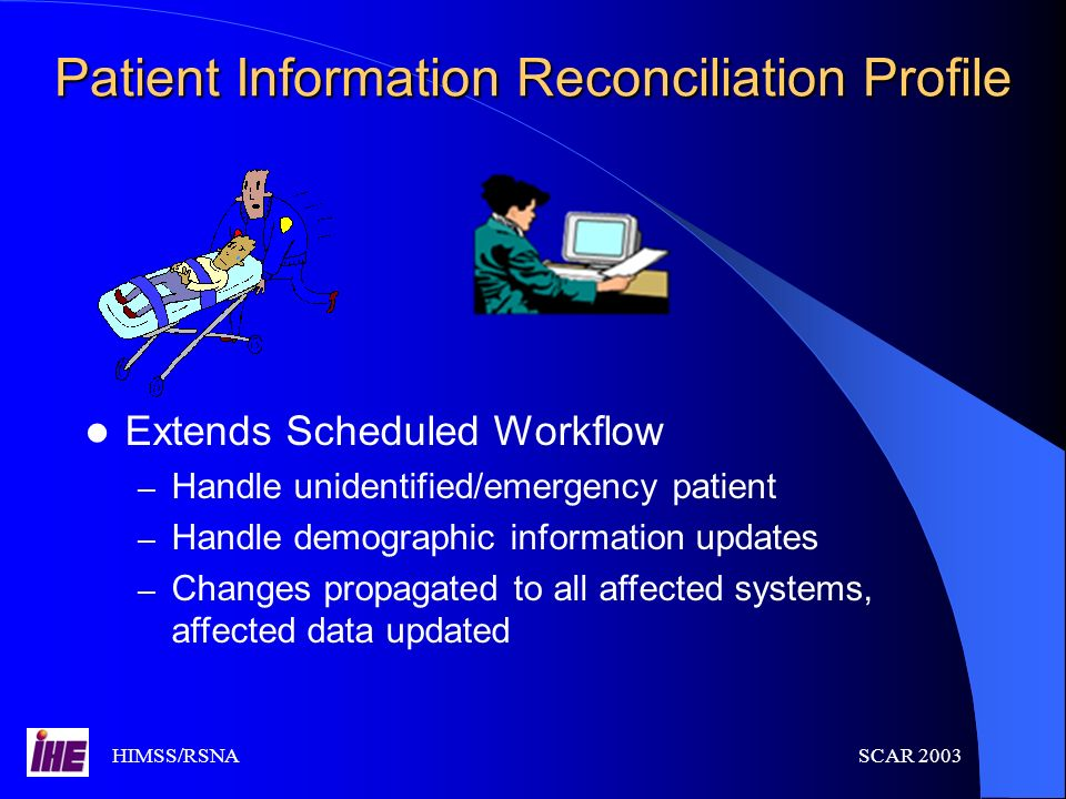 HIMSS/RSNASCAR 2003 Patient Information Reconciliation Profile Extends Scheduled Workflow – Handle unidentified/emergency patient – Handle demographic