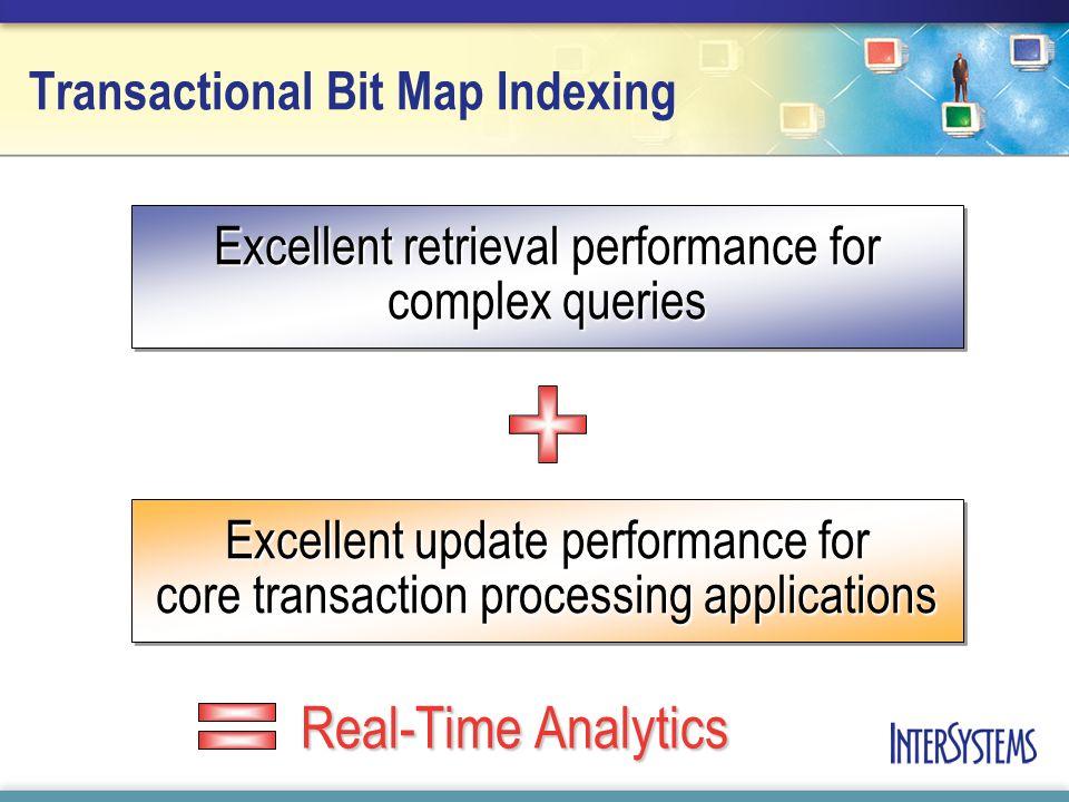Transactional Bit Map Indexing Excellent retrieval performance for complex queries Excellent update performance for core transaction processing applic