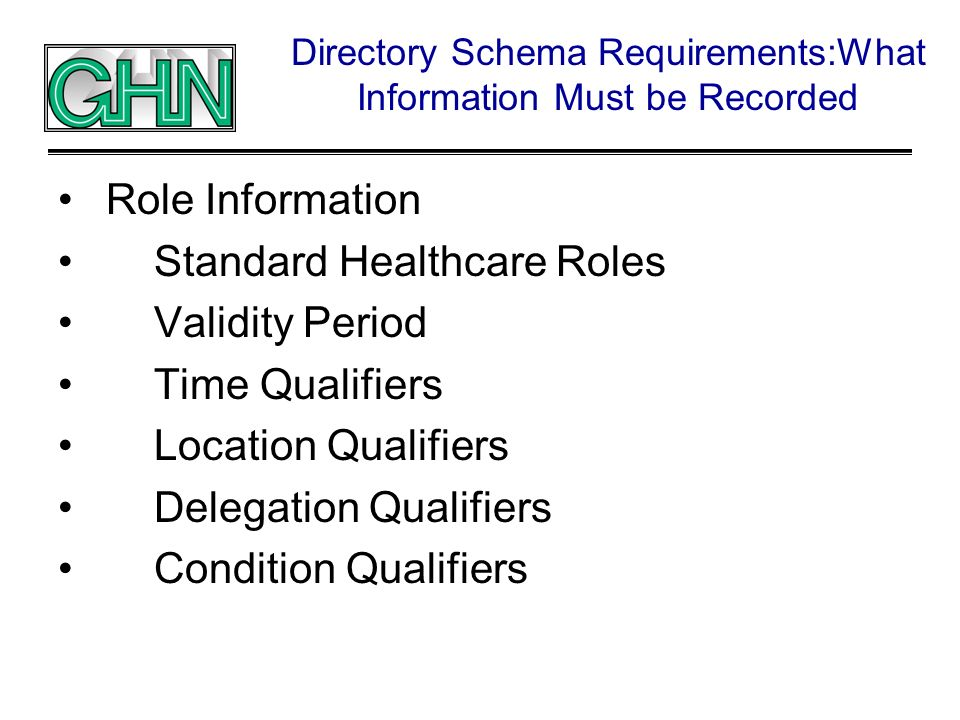Directory Schema Requirements:What Information Must be Recorded Role Information Standard Healthcare Roles Validity Period Time Qualifiers Location Qu