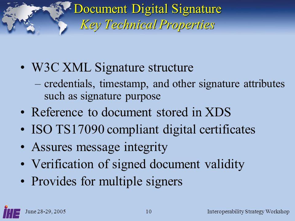June 28-29, 2005Interoperability Strategy Workshop10 Document Digital Signature Key Technical Properties W3C XML Signature structure –credentials, tim