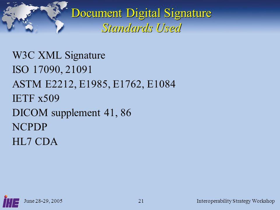 June 28-29, 2005Interoperability Strategy Workshop21 Document Digital Signature Standards Used W3C XML Signature ISO 17090, 21091 ASTM E2212, E1985, E1762, E1084 IETF x509 DICOM supplement 41, 86 NCPDP HL7 CDA