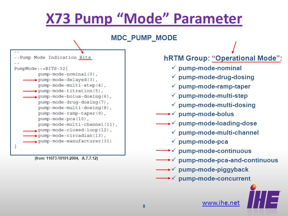 www.ihe.net 8 X73 Pump Mode Parameter MDC_PUMP_MODE (from 11073-10101:2004, A.7.7.12) hRTM Group: Operational Mode: pump-mode-nominal pump-mode-drug-d