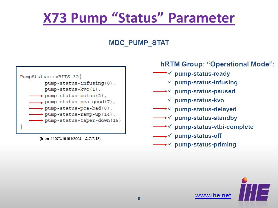 www.ihe.net 10 Proposed Resolution Define two Operational Mode parameters + 1 status parameter MDC_PUMP_MODE_SETTING (proposed) Indicates the configured infusion protocol Enumerations include: pump-mode-continuous / -piggyback / - pca / … Multiple mode bits can be set Example: pump_mode_continuous + pump_mode_pca + pump_mode_bolus MDC_PUMP_MODE_CURRENT (proposed) Indicates the actual operational – including simultaneous – mode components (tied to Source Channels) Example: pump_mode_continuous + pump_mode_pca MDC_PUMP_STAT (… can we make this _STATUS?) Indicates what the pumping mechanism is doing Does NOT include alarm status indication (separate parameter) Enumerations include: pump-status-ready / -infusing / -paused / -delayed / -standby / -off / …