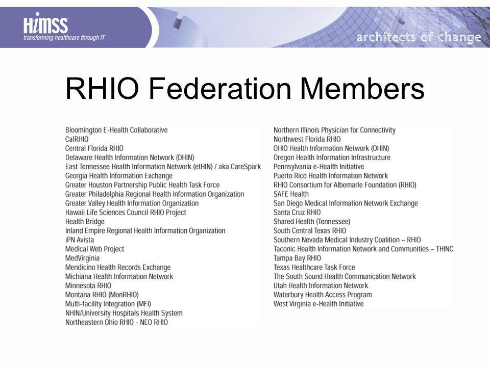 RHIO Federation Members