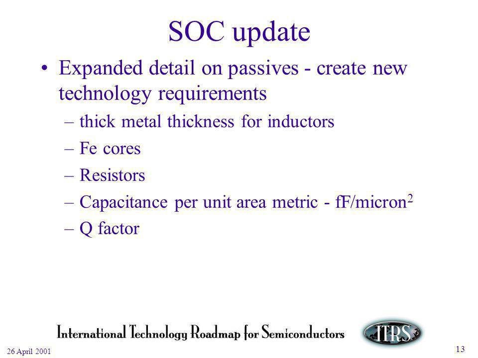 Work in Progress --- Not for Publication 26 April SOC update Expanded detail on passives - create new technology requirements –thick metal thickness for inductors –Fe cores –Resistors –Capacitance per unit area metric - fF/micron 2 –Q factor