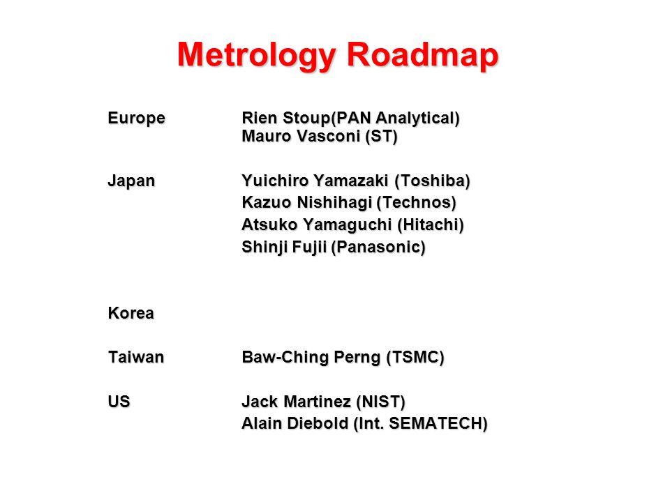 Metrology Roadmap EuropeRien Stoup(PAN Analytical) Mauro Vasconi (ST) JapanYuichiro Yamazaki (Toshiba) Kazuo Nishihagi (Technos) Atsuko Yamaguchi (Hit