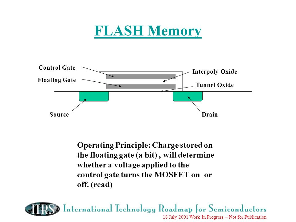 18 July 2001 Work In Progress – Not for Publication FLASH Memory SourceDrain Floating Gate Control Gate Tunnel Oxide Interpoly Oxide Operating Principle: Charge stored on the floating gate (a bit), will determine whether a voltage applied to the control gate turns the MOSFET on or off.