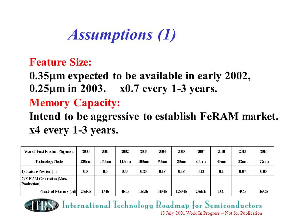 18 July 2001 Work In Progress – Not for Publication Assumptions (1) Feature Size: 0.35 m expected to be available in early 2002, 0.25 m in 2003. x0.7
