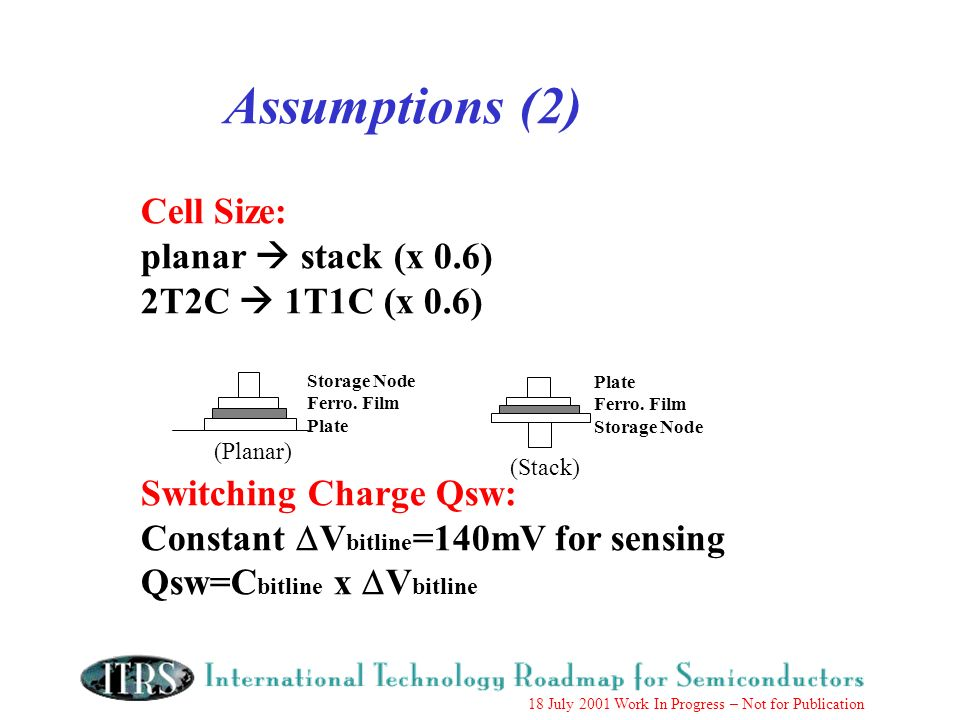 18 July 2001 Work In Progress – Not for Publication Assumptions (2) Cell Size: planar stack (x 0.6) 2T2C 1T1C (x 0.6) Switching Charge Qsw: Constant V bitline =140mV for sensing Qsw=C bitline x V bitline (Stack) Plate Ferro.