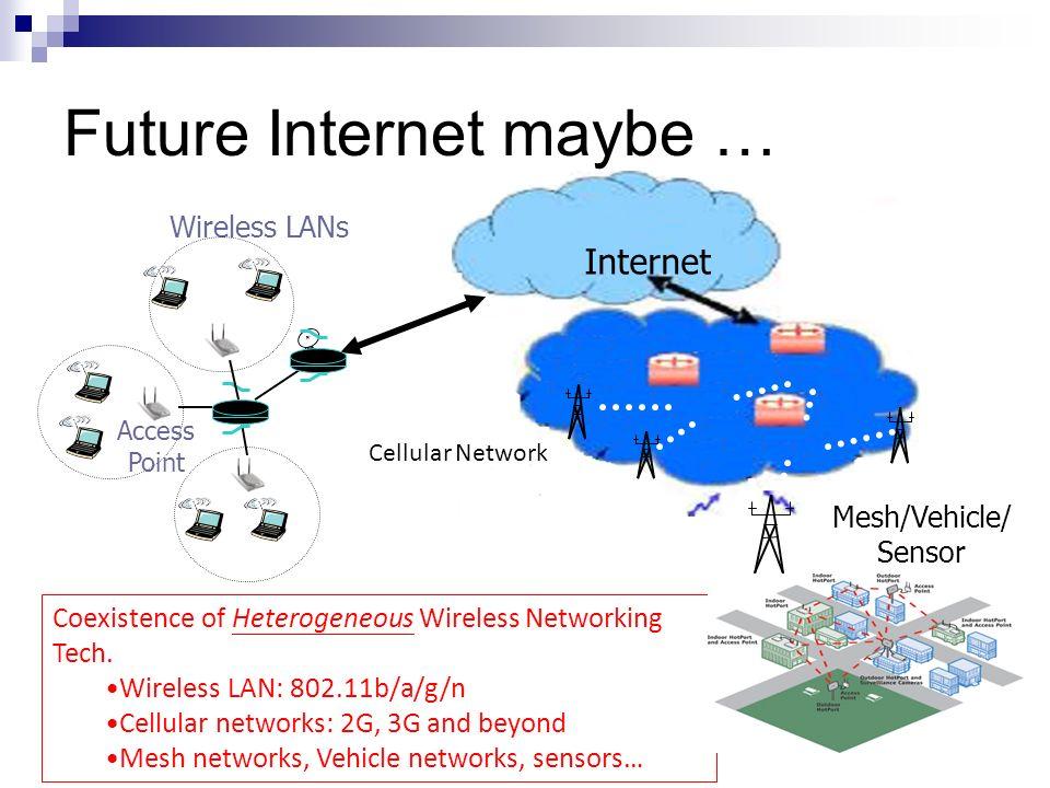 Future Internet maybe … Coexistence of Heterogeneous Wireless Networking Tech.