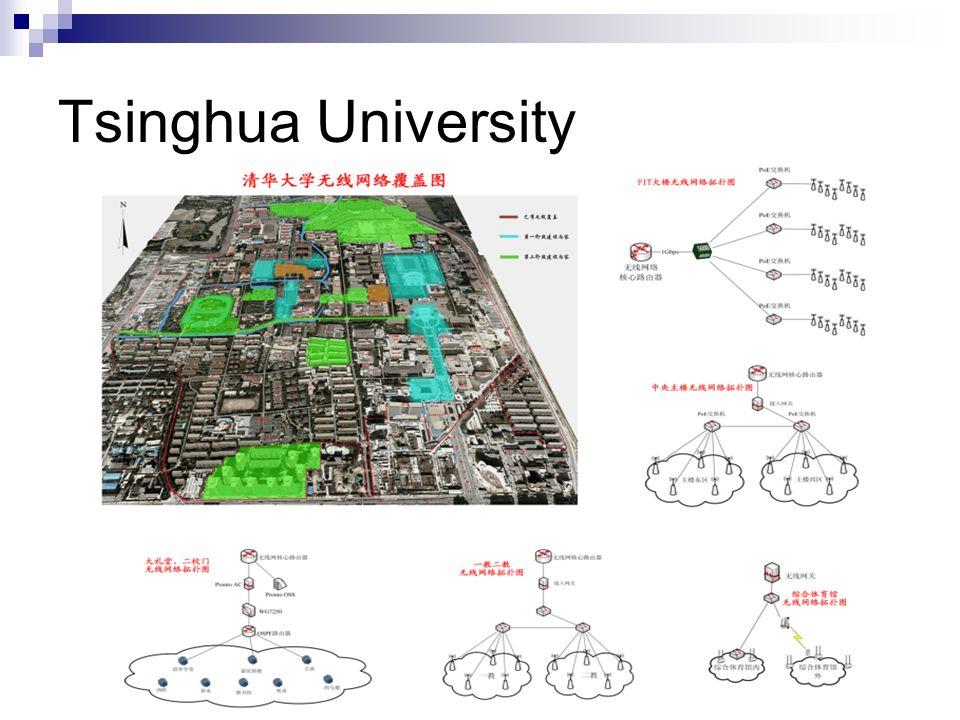 Tsinghua University 15