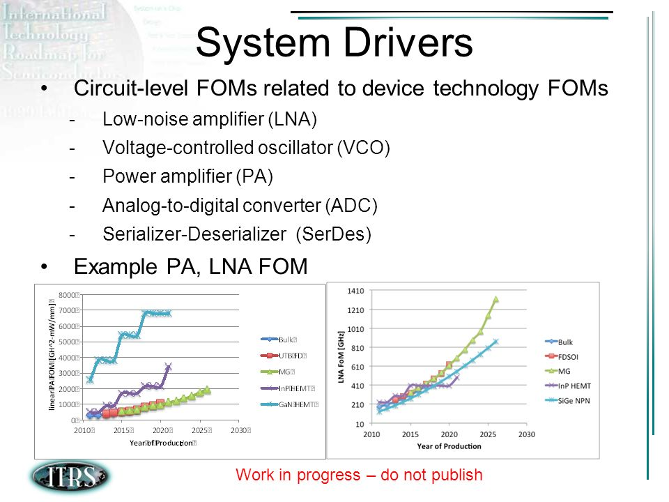 Work in progress – do not publish System Drivers Circuit-level FOMs related to device technology FOMs -Low-noise amplifier (LNA) -Voltage-controlled oscillator (VCO) -Power amplifier (PA) -Analog-to-digital converter (ADC) -Serializer-Deserializer (SerDes) Example PA, LNA FOM