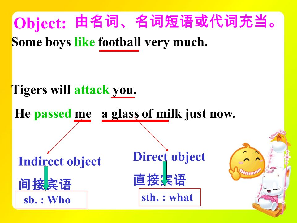 Object: Some boys like football very much. Tigers will attack you. He passed me a glass of milk just now. Indirect object Direct object sb. : Who sth.