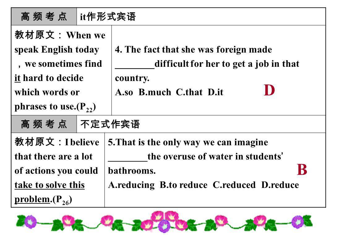 it When we speak English today we sometimes find it hard to decide which words or phrases to use.(P 22 ) 4.