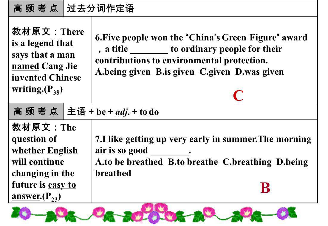 There is a legend that says that a man named Cang Jie invented Chinese writing.(P 38 ) 6.Five people won the China s Green Figure award a title ________ to ordinary people for their contributions to environmental protection.
