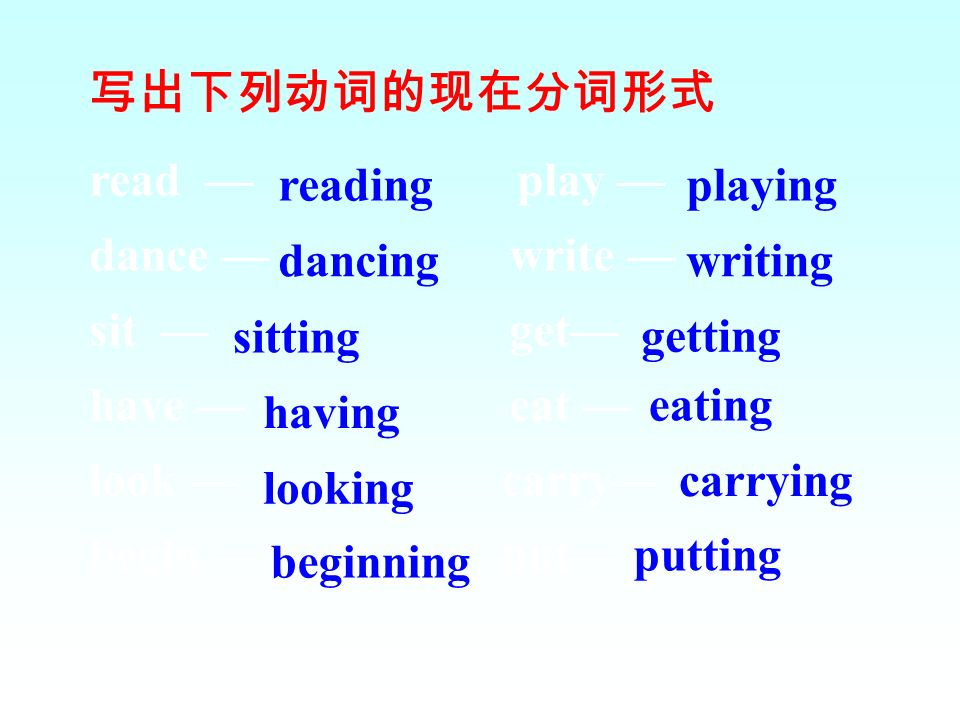How to form the -ing form of a verb. Most verbs+ingwalk Verbs ending in e -e+ingcome Verbs ending in ie -ie+y+inglie Some verbs ending in a vowel + a