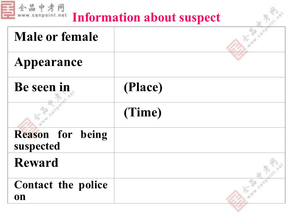 Information about suspect Male or female Appearance Be seen in (Place) (Time) Reason for being suspected Reward Contact the police on