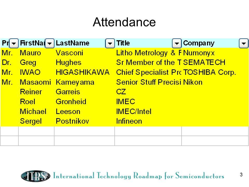 3 Attendance