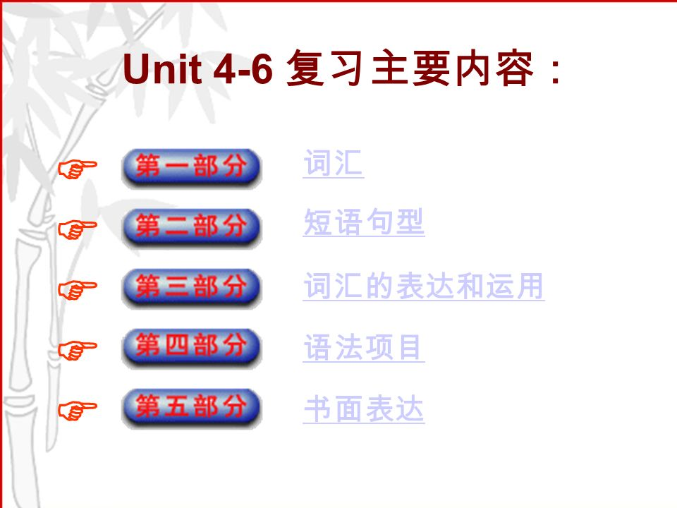 Unit 4-6