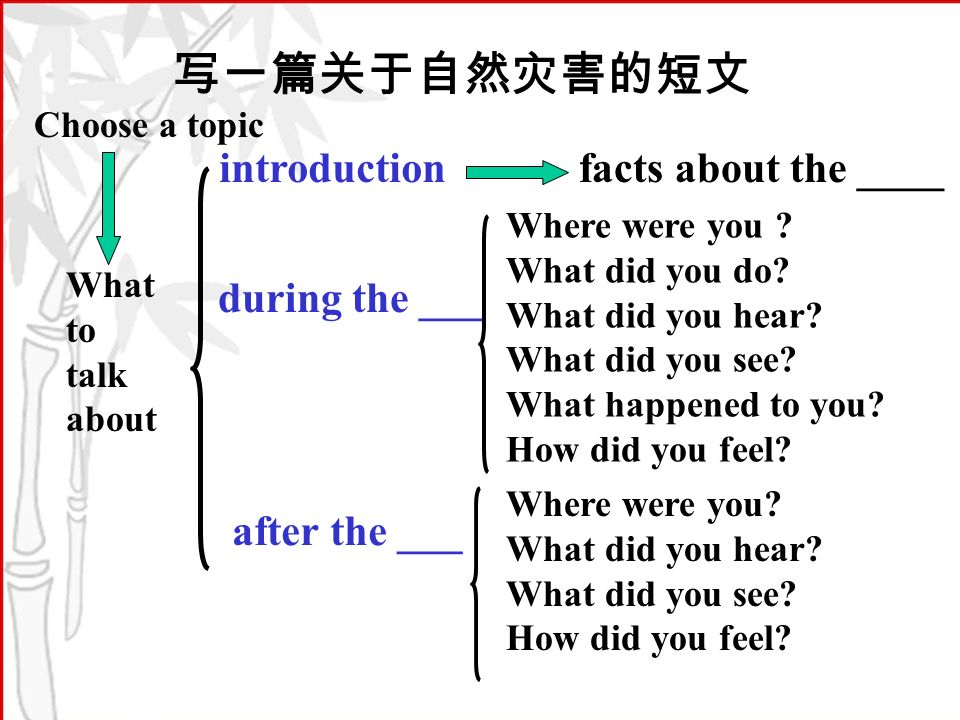 Choose a topic What to talk about introduction during the ___ after the ___ facts about the ____ Where were you .