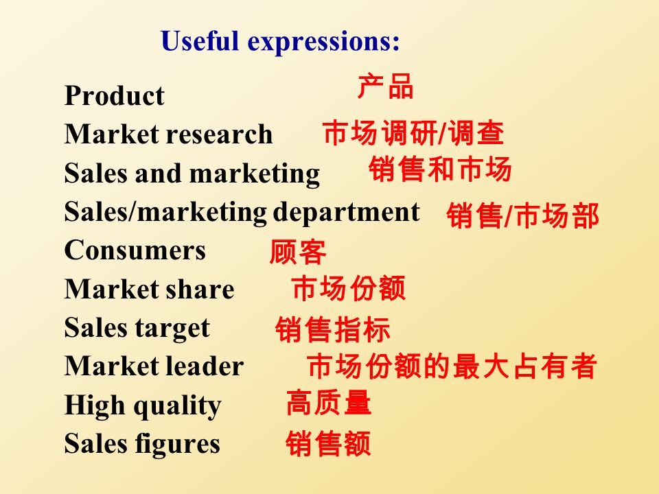 Useful expressions: Product Market research Sales and marketing Sales/marketing department Consumers Market share Sales target Market leader High quality Sales figures / /