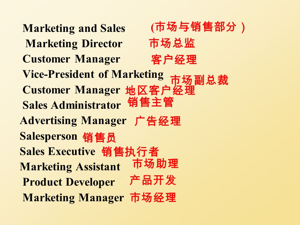 Marketing and Sales Marketing Director Customer Manager Vice-President of Marketing Customer Manager Sales Administrator Advertising Manager Salesperson Sales Executive Marketing Assistant Product Developer Marketing Manager (