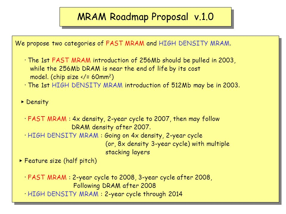 We propose two categories of FAST MRAM and HIGH DENSITY MRAM.